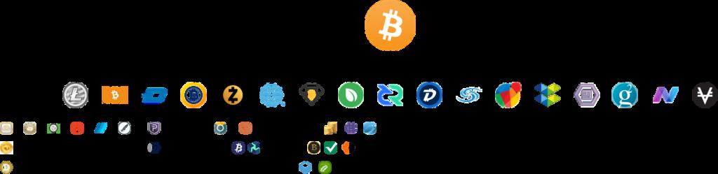 Lista de Forks de Bitcoin